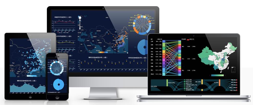策意data大数据可视化分析效果图展示