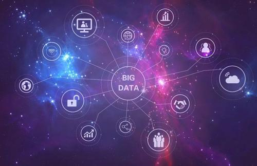 怎样将大数据转化为业务价值?