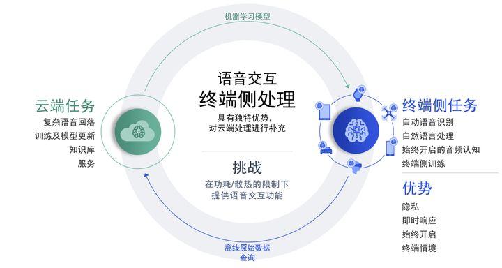 大数据 银行 应用_银行大数据应用案例_大数据银行应用