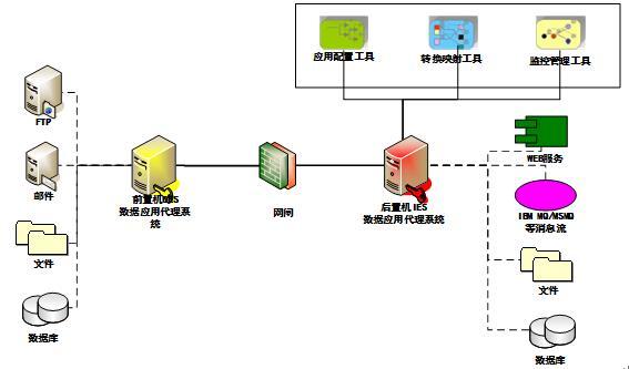 银行线下业务线上化_数据业务化_中国移动通讯数据业务