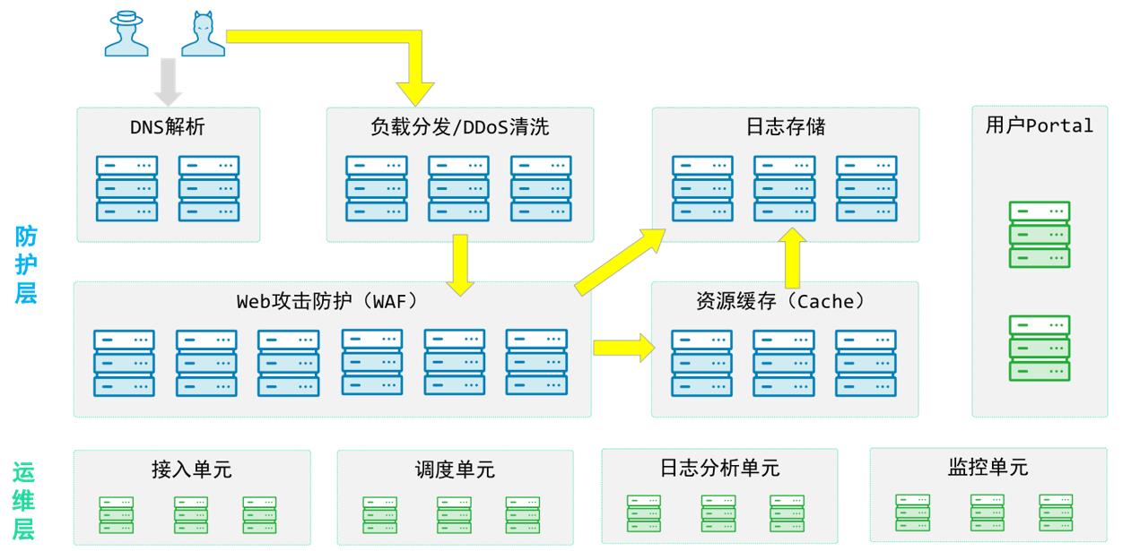 中国移动通讯数据业务_数据业务化_银行线下业务线上化